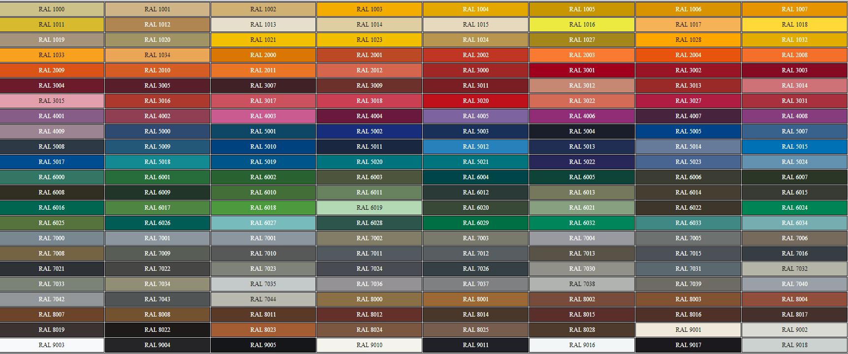 Maghertech R A L Colour Table